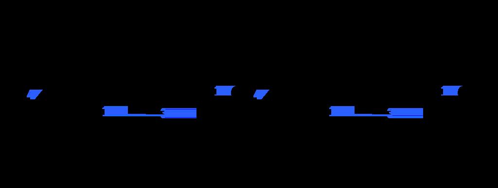Struttura molecolare dell'acido ialuronico (Sodium Hyaluronate)