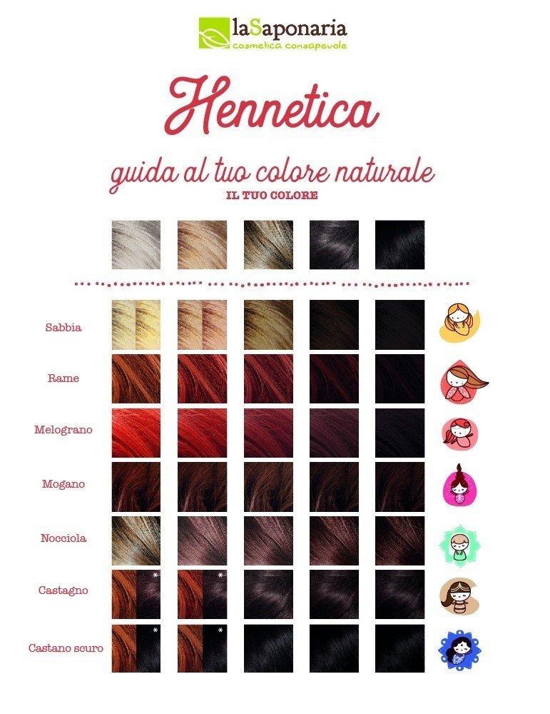 Come scegliere il colore della tinta vegetale henne per capelli di La Saponaria